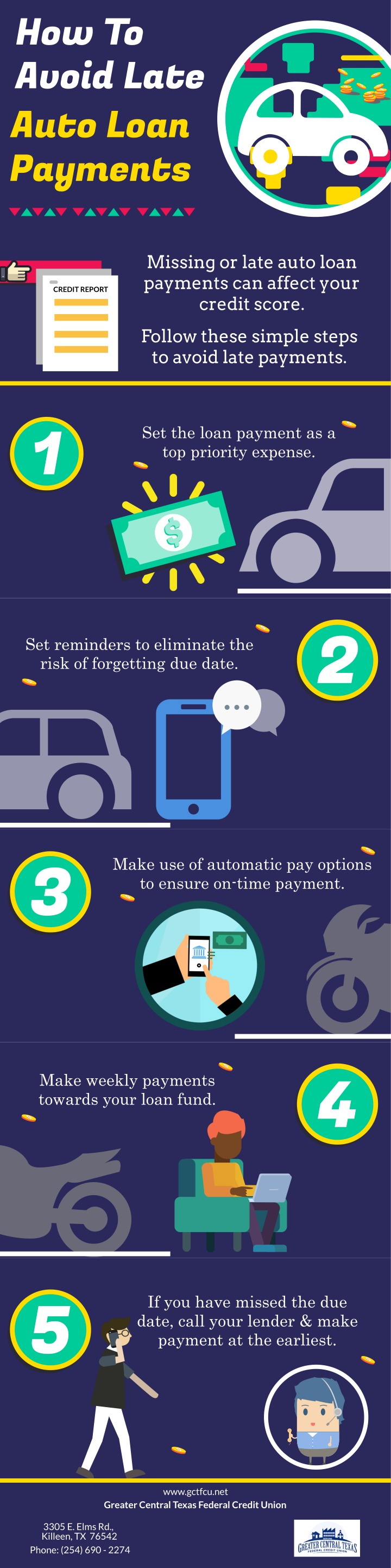 how to avoid late auto loan payments n.