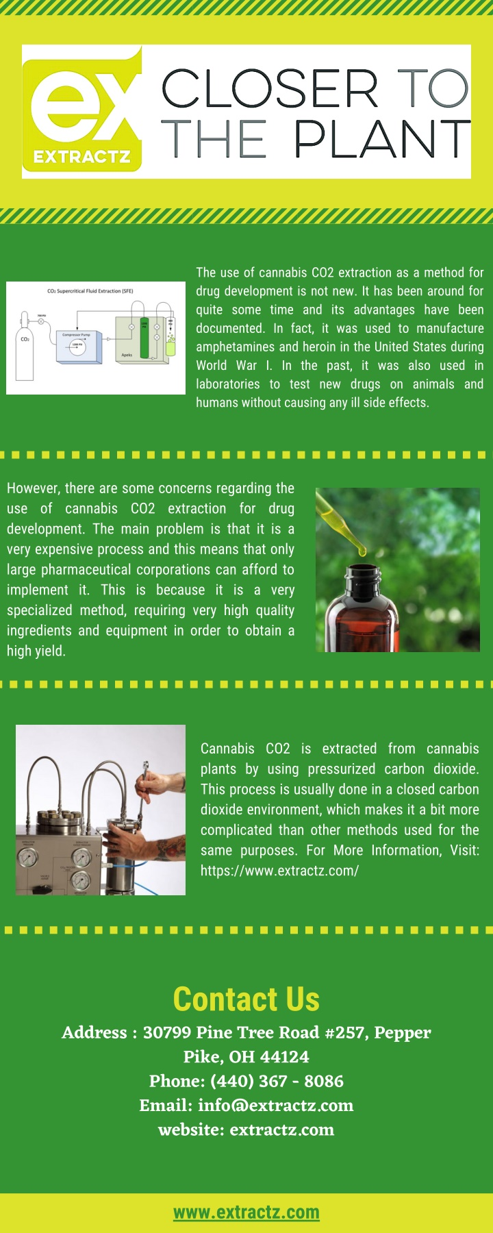 the use of cannabis co2 extraction as a method n.