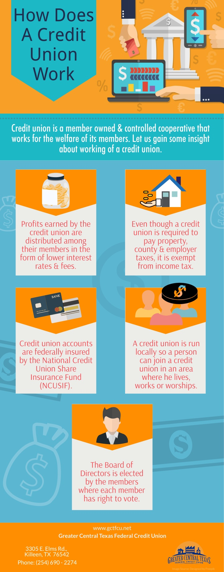 how does a credit union work n.