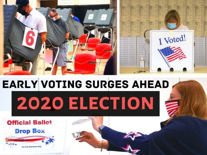 early voting surges ahead of 2020 election n.