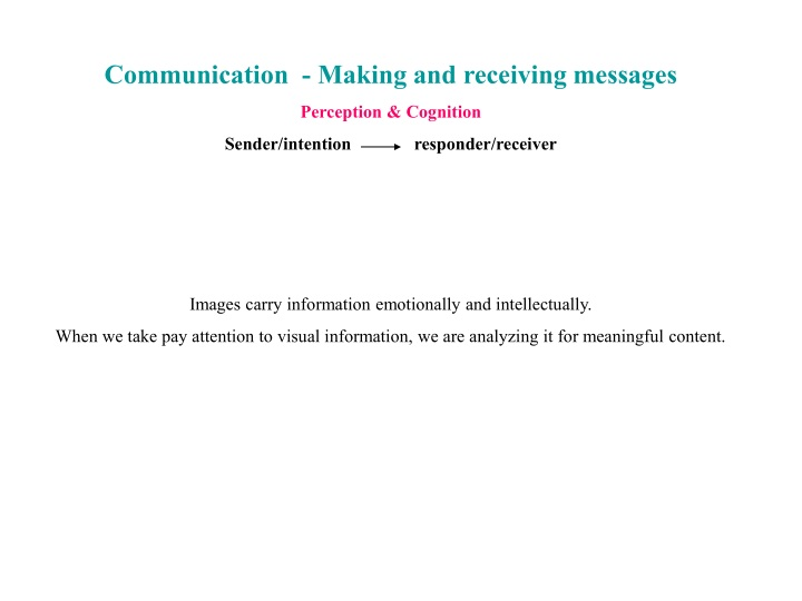 communication making and receiving messages n.