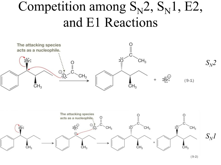 competition among s n 2 s n 1 e2 and e1 reactions n.
