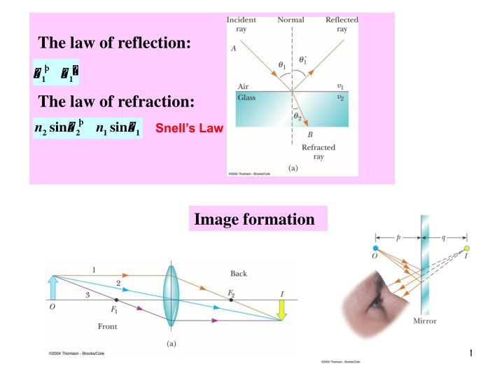 the law of reflection n.
