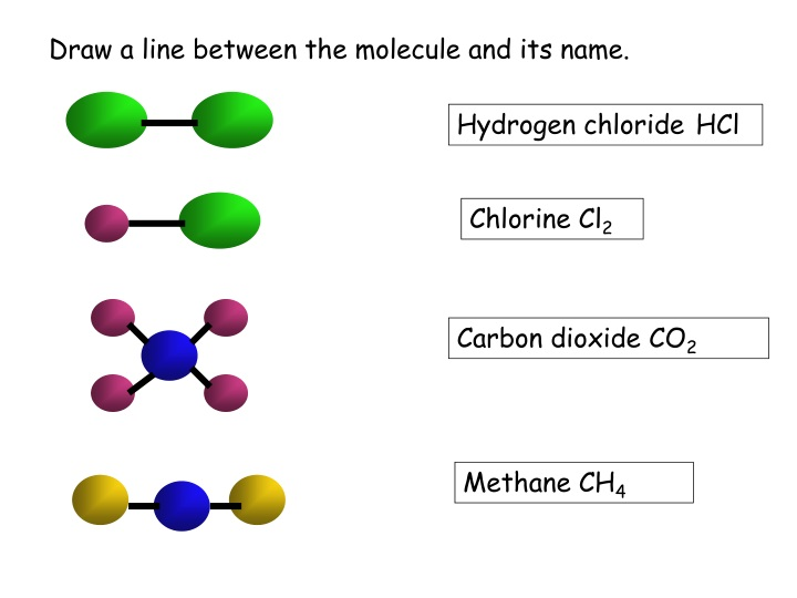 draw a line between the molecule and its name n.