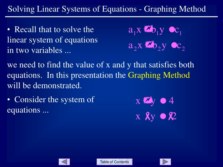 solving linear systems of equations graphing n.
