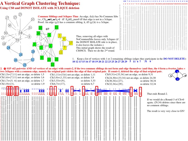 a vertical graph clustering technique using n.