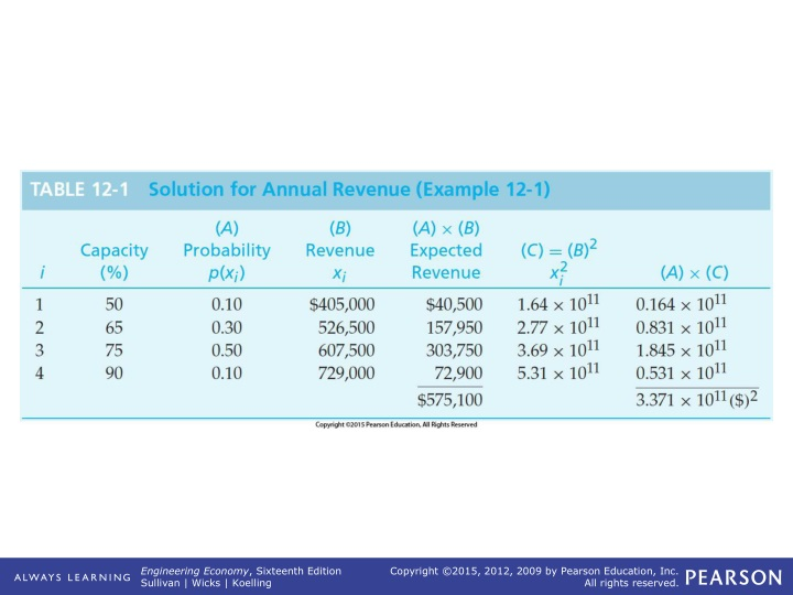 table 12 1 solution for annual revenue example 12 1 n.