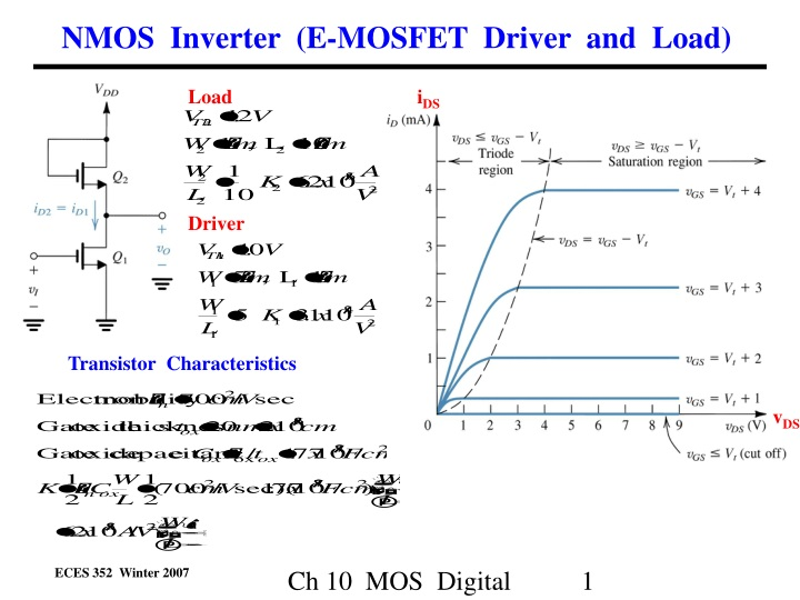 nmos inverter e mosfet driver and load n.