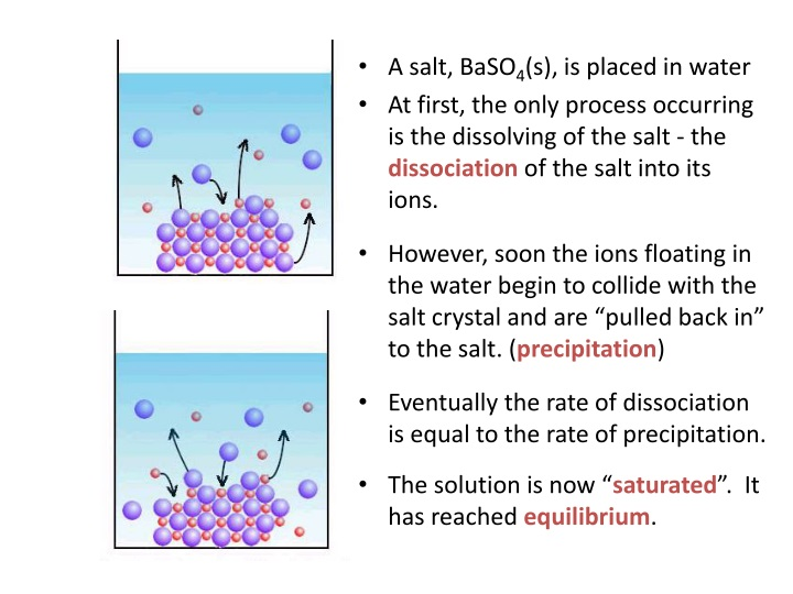 a salt baso 4 s is placed in water at first n.
