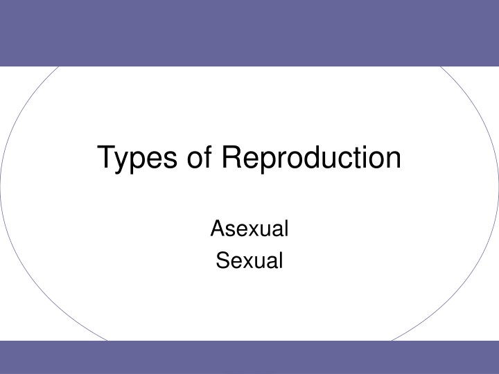 types of reproduction n.