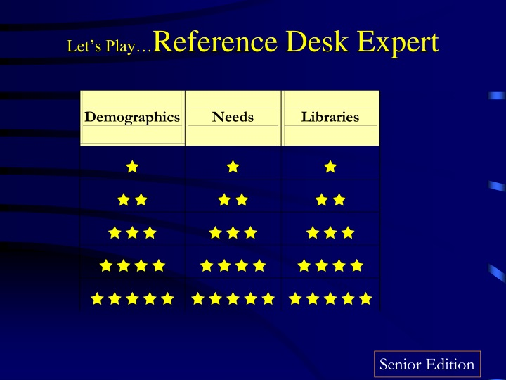 let s play reference desk expert n.