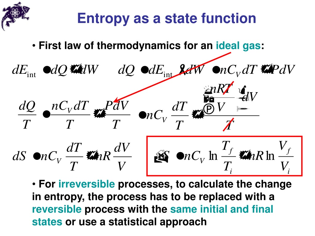 The second law of thermodynamics states that