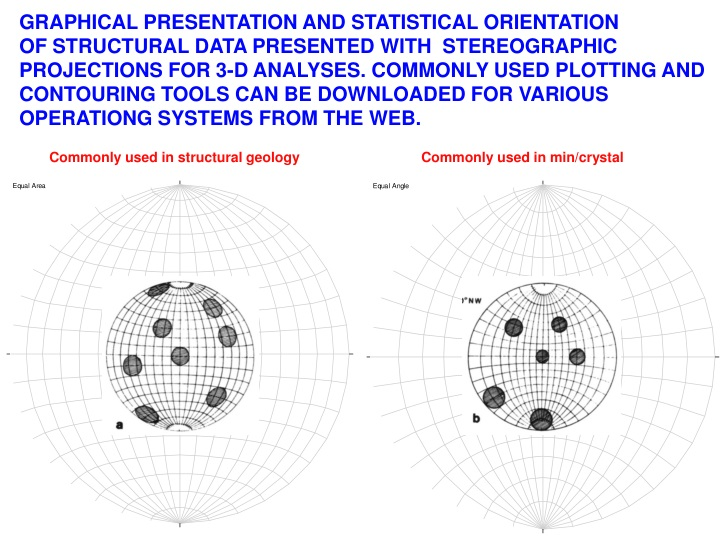 graphical presentation and statistical n.