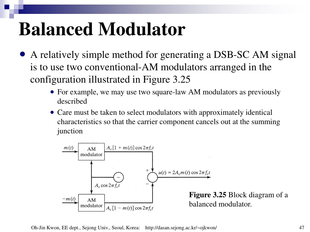 Ppt - Chapter 3  Amplitude Modulation Powerpoint Presentation  Free Download
