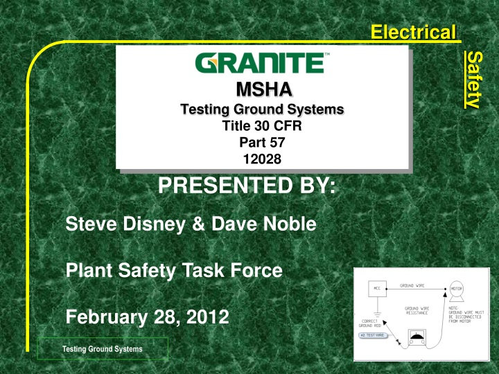 msha testing ground systems title 30 cfr part 57 12028 n.