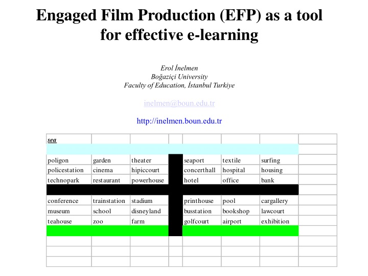 engaged film production efp as a tool n.