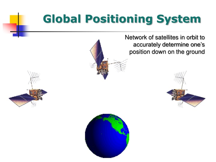 global positioning system n.
