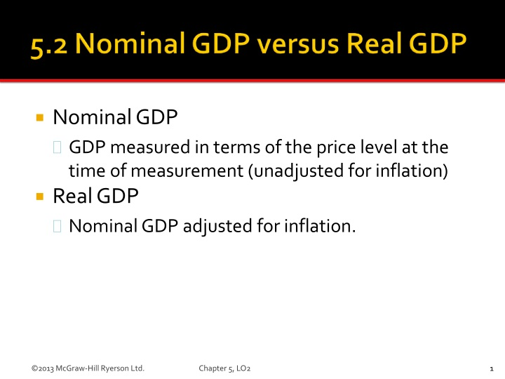 nominal gdp gdp measured in terms of the price n.