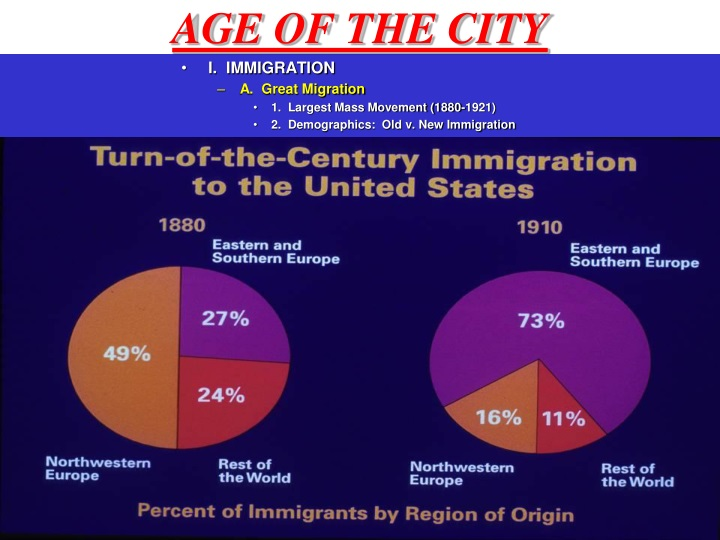 age of the city n.
